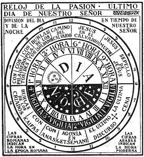 El Reloj De La Pasión De Jesús Del Jueves Al Viernes Santo Foros