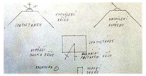 plano del milagro