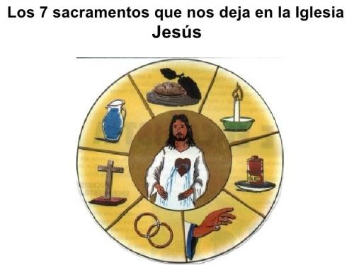 los-7-sacramentos-que-nos-deja-jess-en-la-iglesia