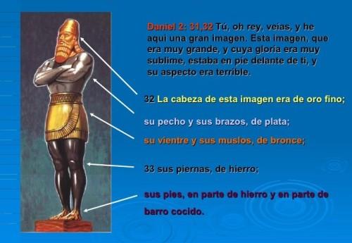 estatua de profecia de daniel