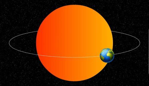 teoria-helicentrica-de-copernico
