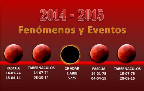 lunas de sangre