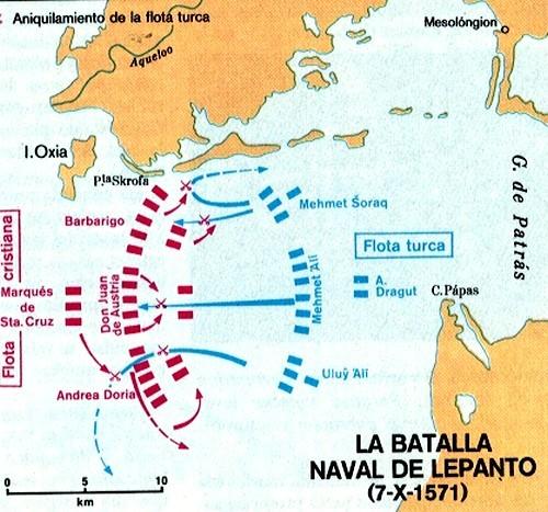 batalla del golfo de lepanto