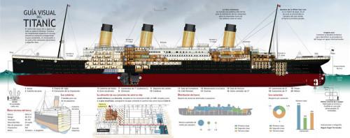 guia visual del titanic