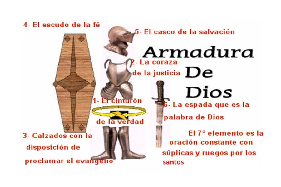 Cuál Es La Armadura Que Dios Nos Da Para Proteger A Nuestra Familia