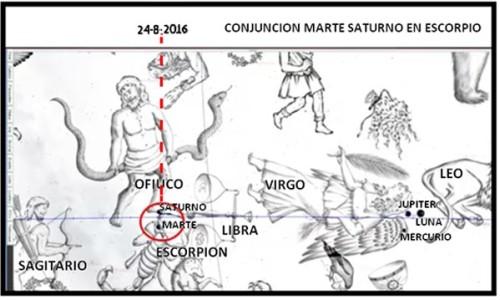OCTAVO CUADRO CONSTELACIONES