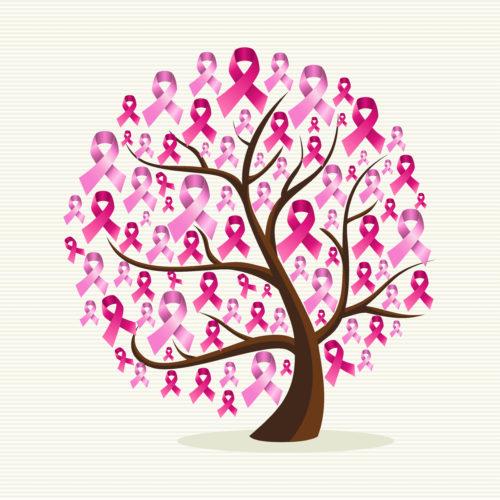 arbol con cintas de cancer de mama