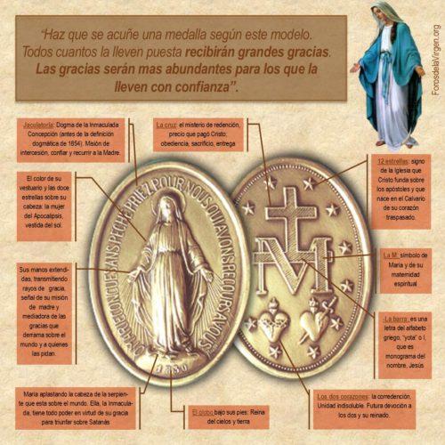 Significado Medalla Milagrosa