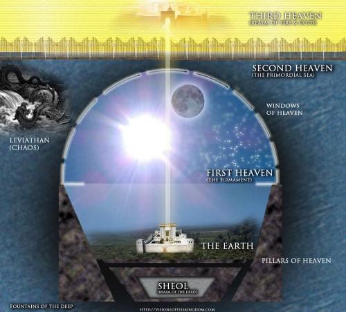 cosmologia hebrea 1