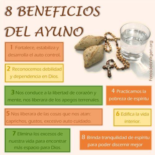 BENEFICIOS AYUNO