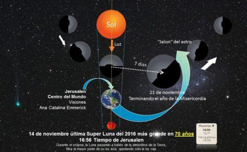 Diapositiva40 bis hipotesis de la llagada del astro