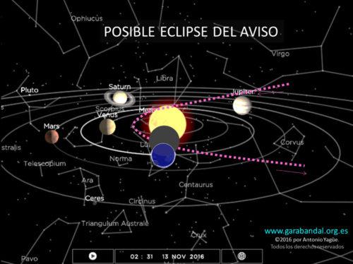 Posible Eclipse del Aviso Yague