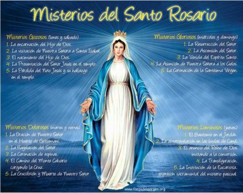 banner misterios rosario